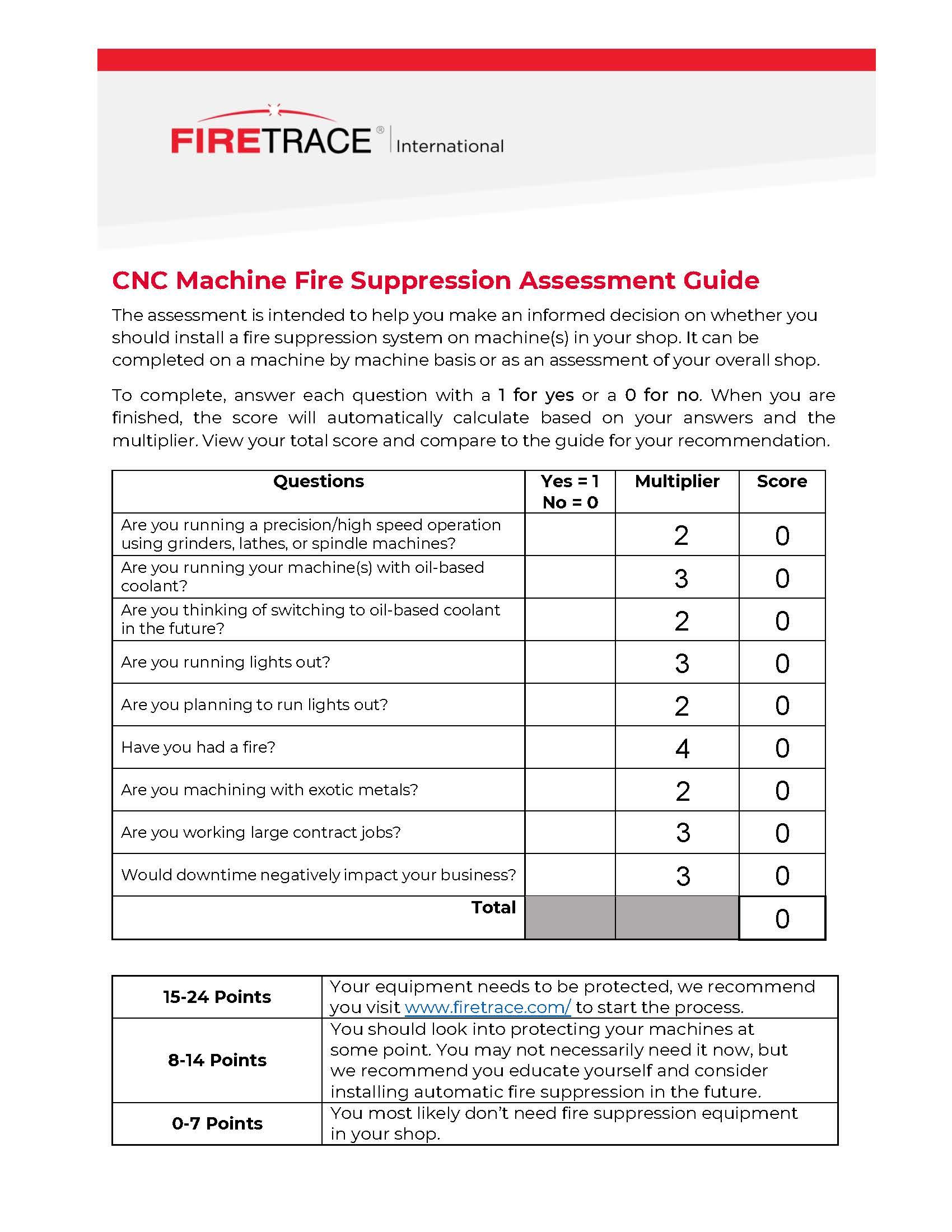 Firetrace_CNC_Fire_Suppression_Assessment_Guide