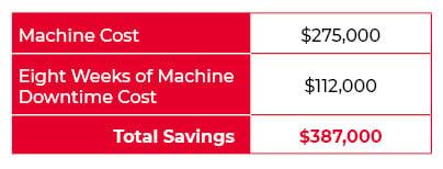 Savings_Breakdown
